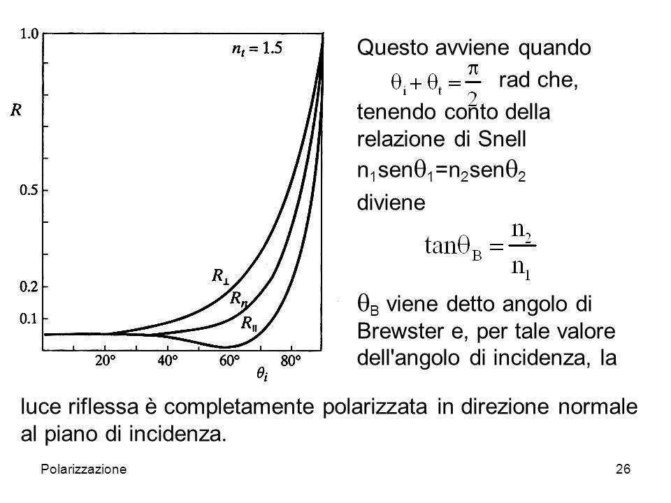 Questo avviene quando rad che, tenendo conto della relazione di Snell n1senq1=n2senq2. diviene.