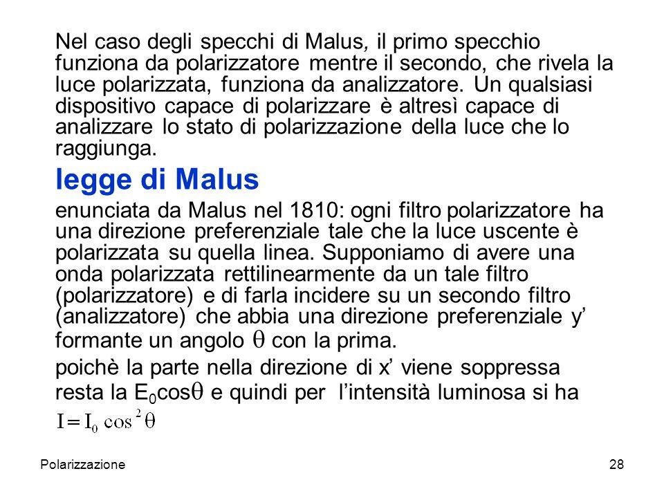 Nel caso degli specchi di Malus, il primo specchio funziona da polarizzatore mentre il secondo, che rivela la luce polarizzata, funziona da analizzatore. Un qualsiasi dispositivo capace di polarizzare è altresì capace di analizzare lo stato di polarizzazione della luce che lo raggiunga.