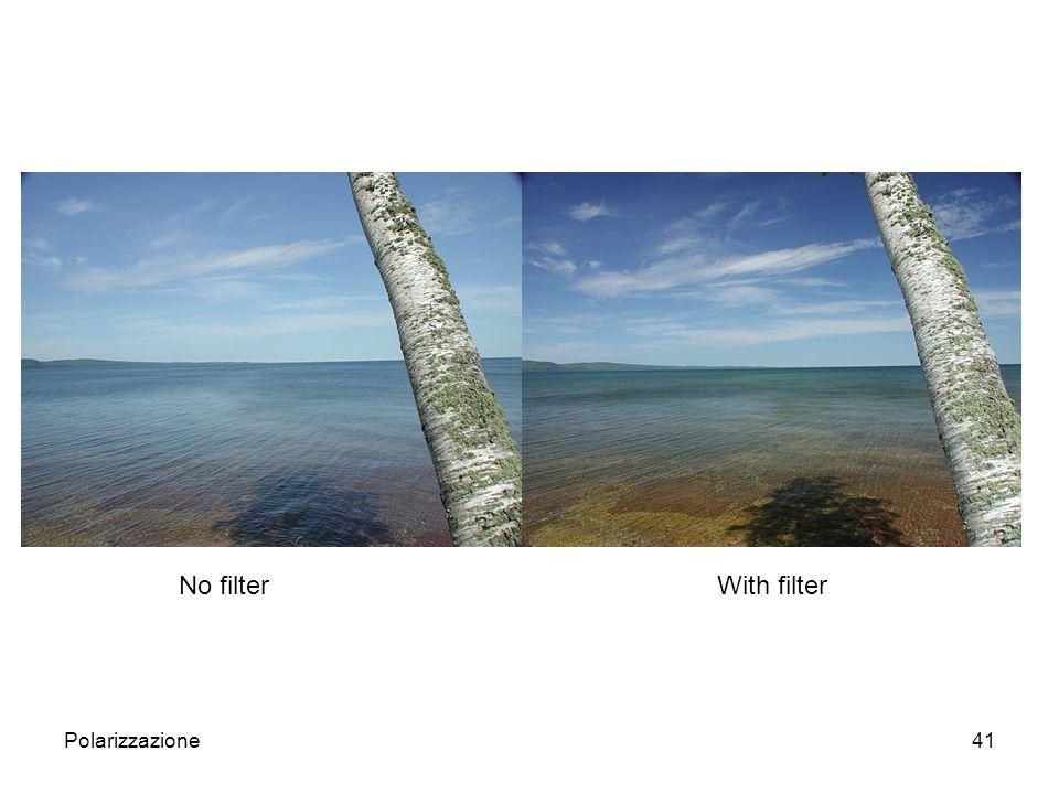 No filter With filter Polarizzazione