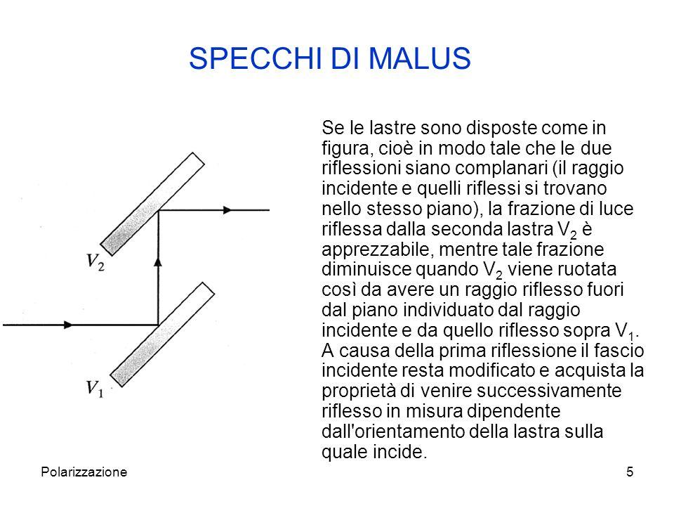 SPECCHI DI MALUS