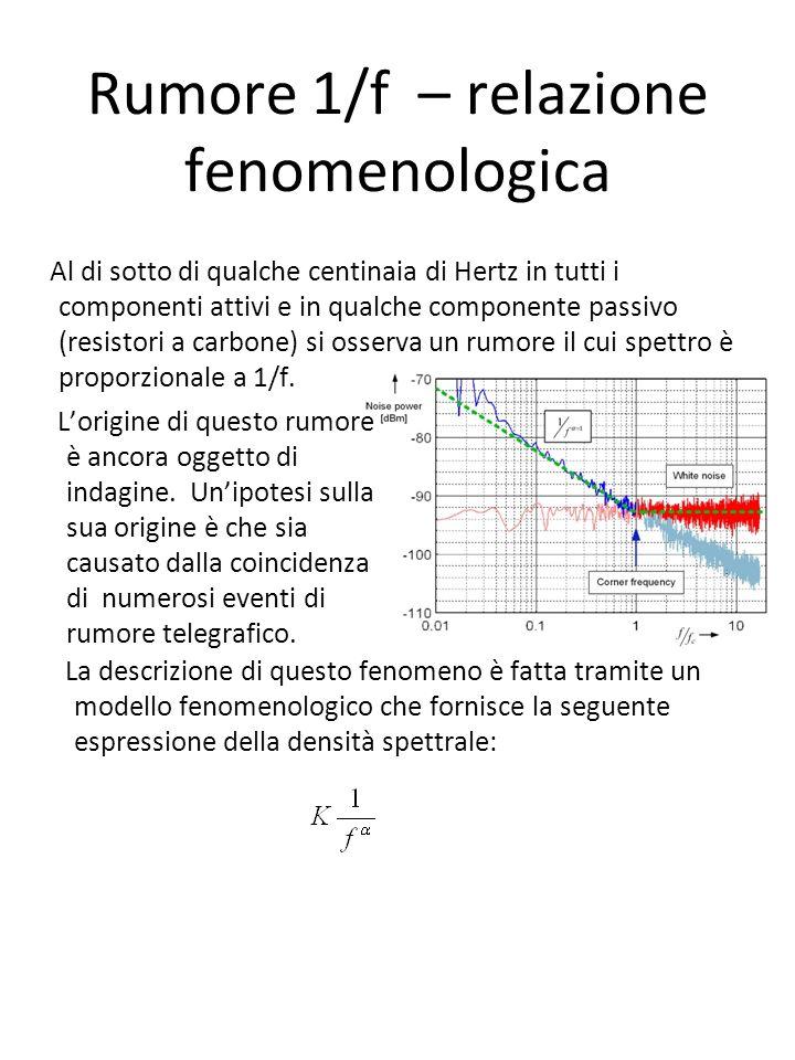Rumore 1/f – relazione fenomenologica