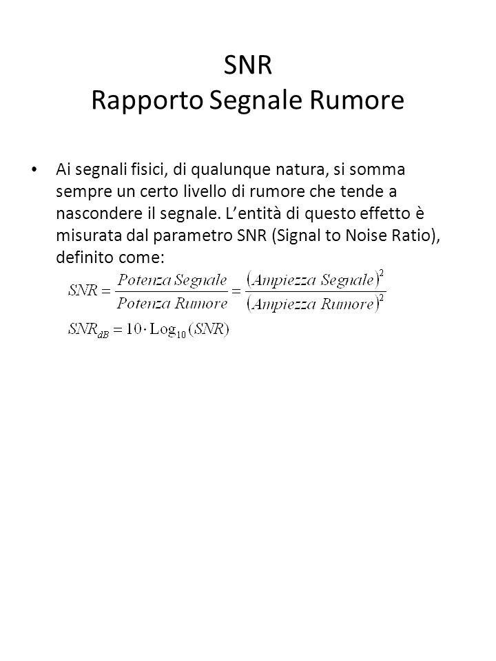 SNR Rapporto Segnale Rumore