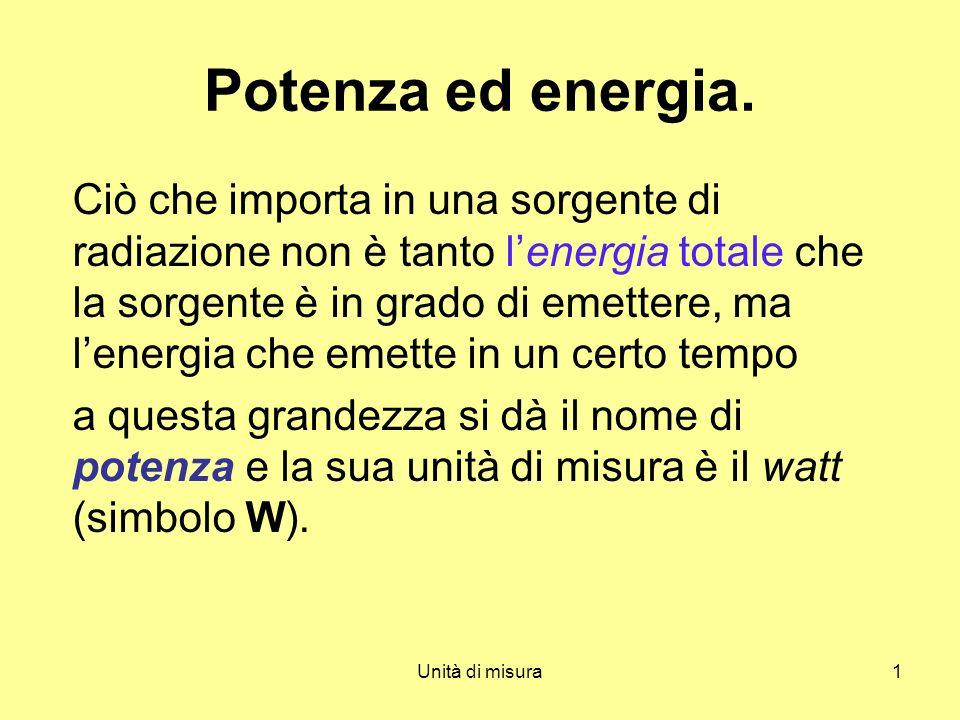 Potenza ed energia.
