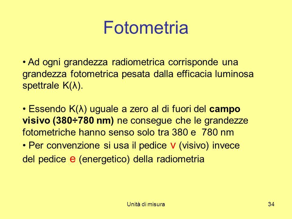 Fotometria • Ad ogni grandezza radiometrica corrisponde una grandezza fotometrica pesata dalla efficacia luminosa spettrale K(λ).