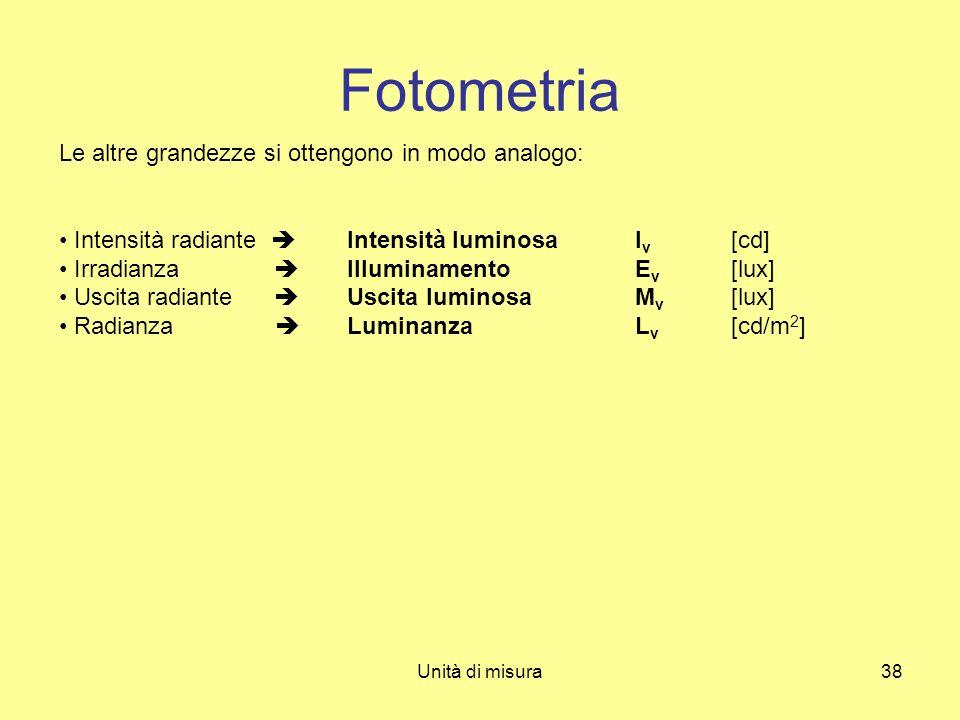 Fotometria Le altre grandezze si ottengono in modo analogo: