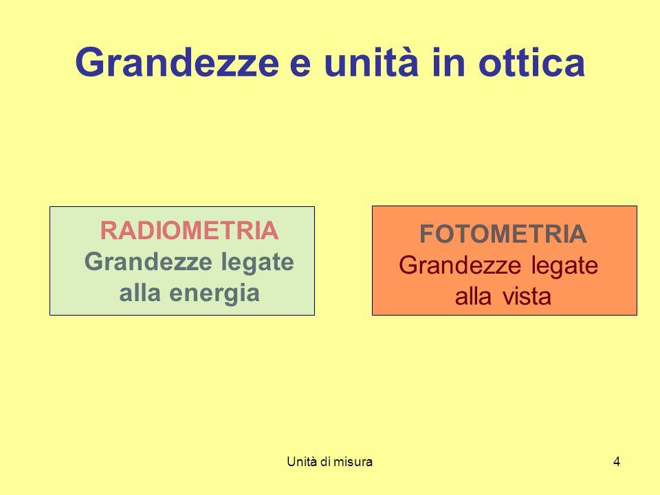 Grandezze e unità in ottica
