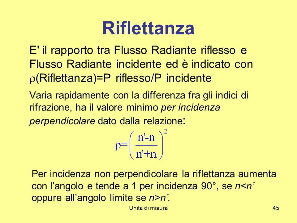 Riflettanza E il rapporto tra Flusso Radiante riflesso e Flusso Radiante incidente ed è indicato con r(Riflettanza)=P riflesso/P incidente.