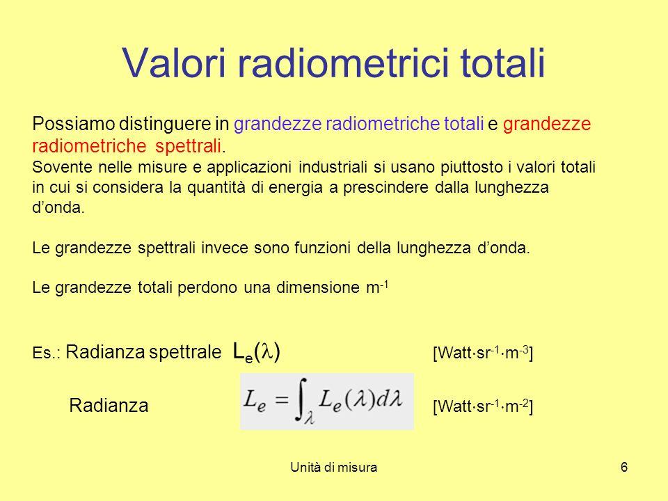 Valori radiometrici totali