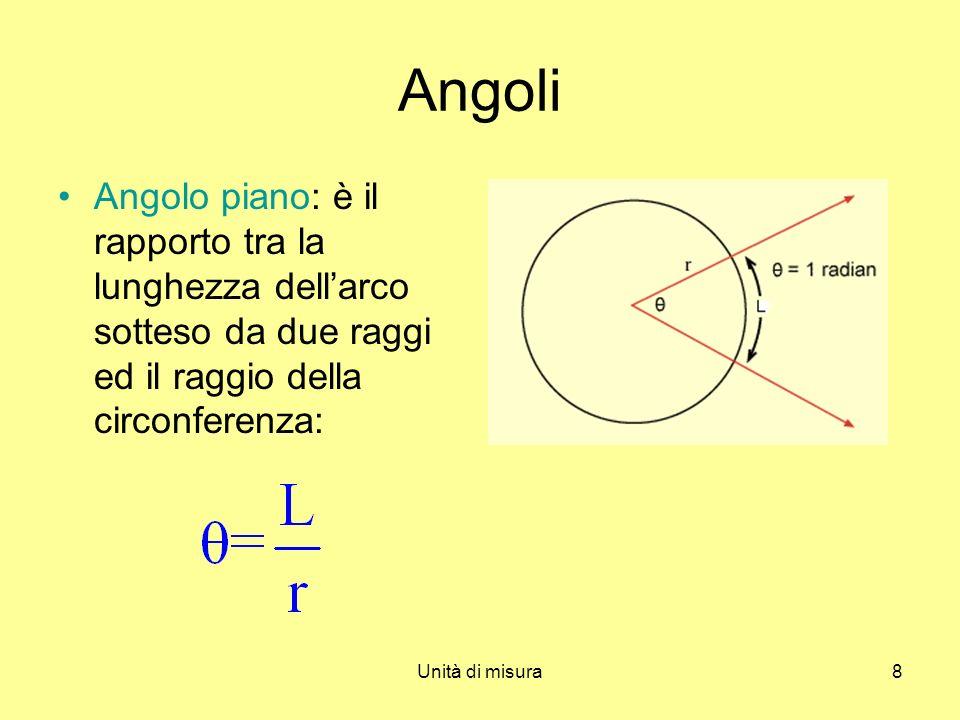 Angoli Angolo piano: è il rapporto tra la lunghezza dell'arco sotteso da due raggi ed il raggio della circonferenza: