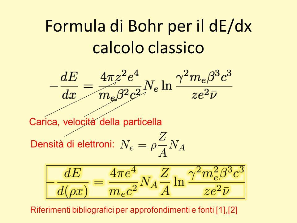 Formula di Bohr per il dE/dx