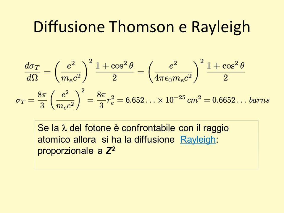 Diffusione Thomson e Rayleigh