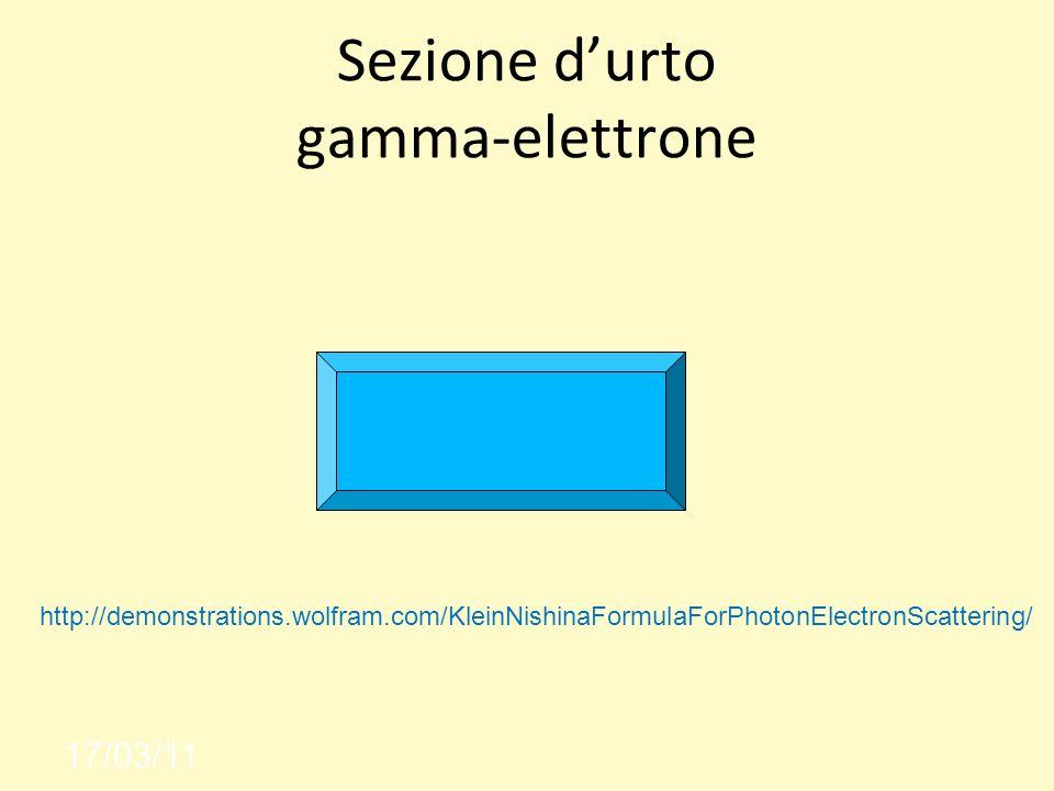 Sezione d'urto gamma-elettrone