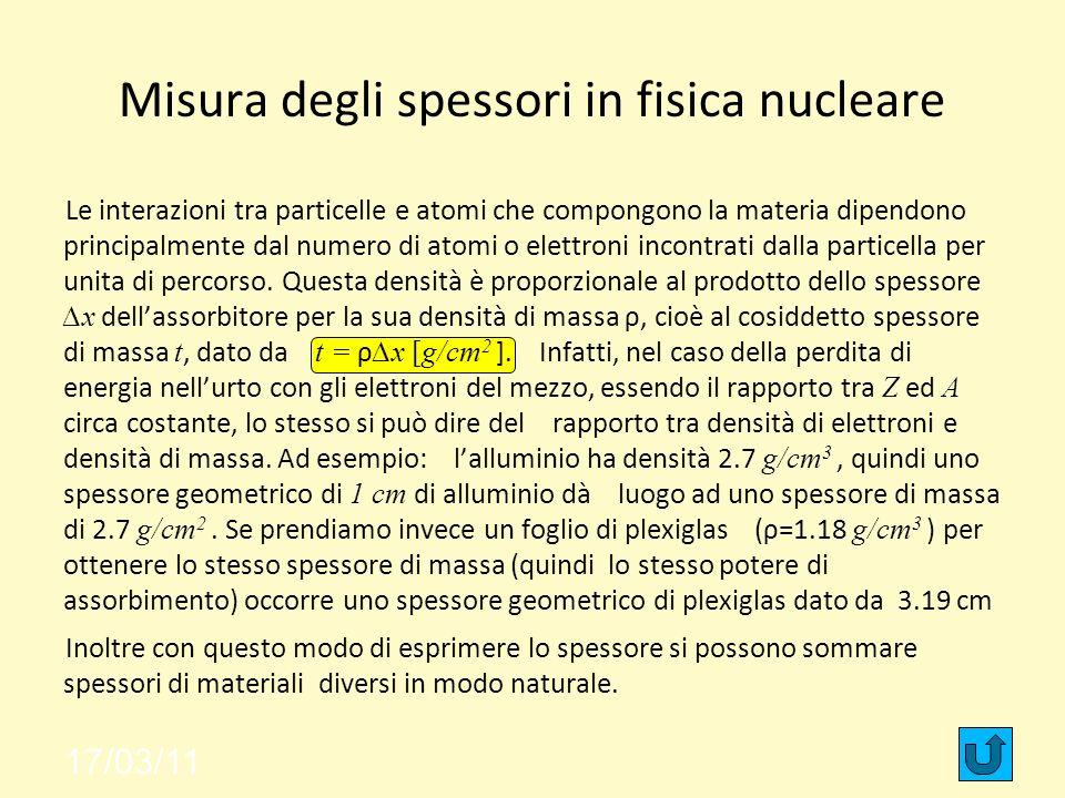 Misura degli spessori in fisica nucleare