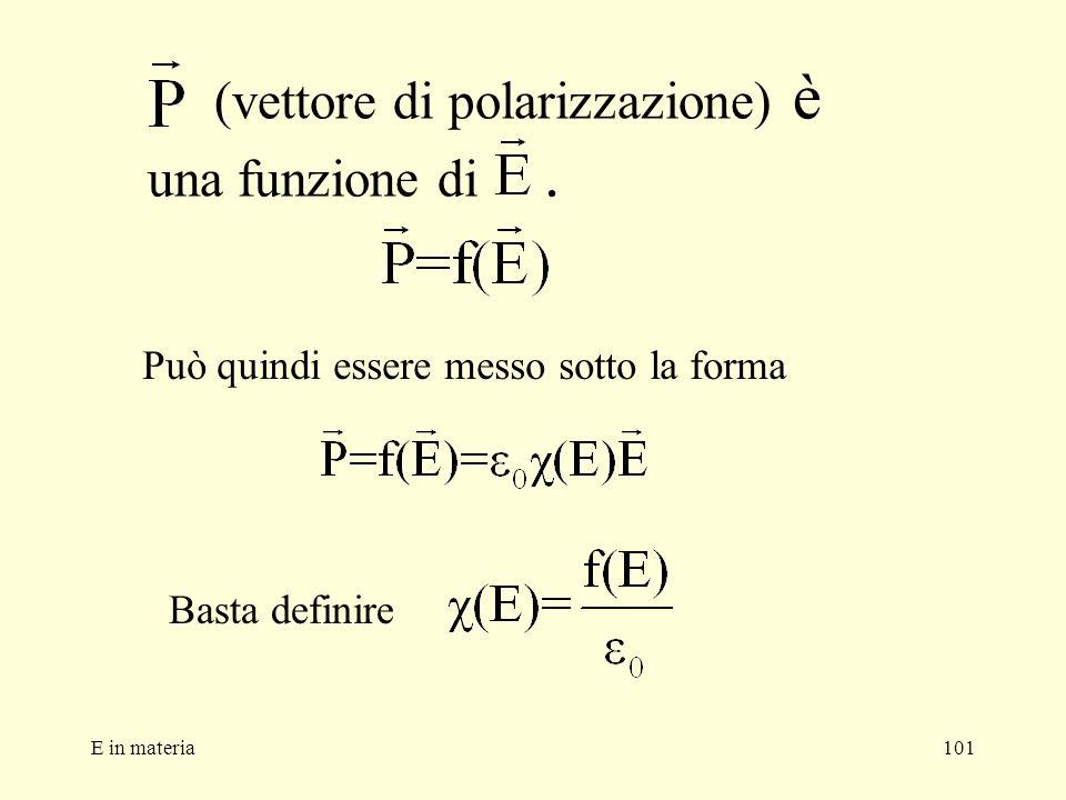 (vettore di polarizzazione) è una funzione di .