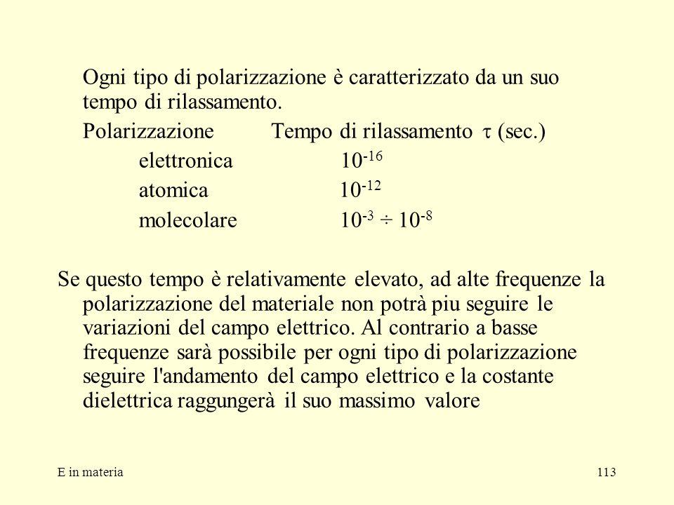 Polarizzazione Tempo di rilassamento  (sec.) elettronica 10-16