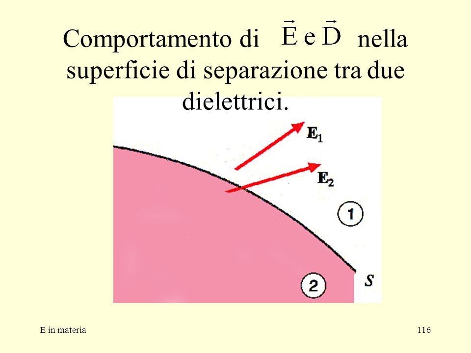Comportamento di nella superficie di separazione tra due dielettrici.