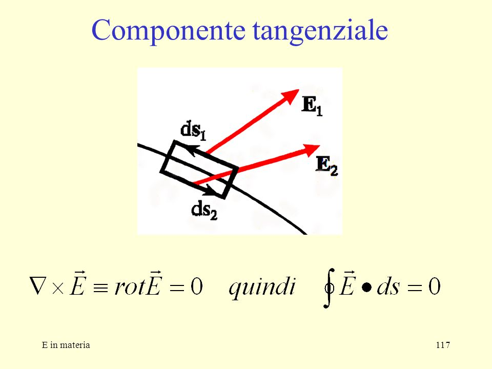 Componente tangenziale