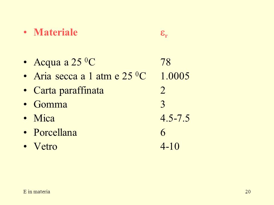 Materiale er Acqua a 25 0C 78 Aria secca a 1 atm e 25 0C 1.0005