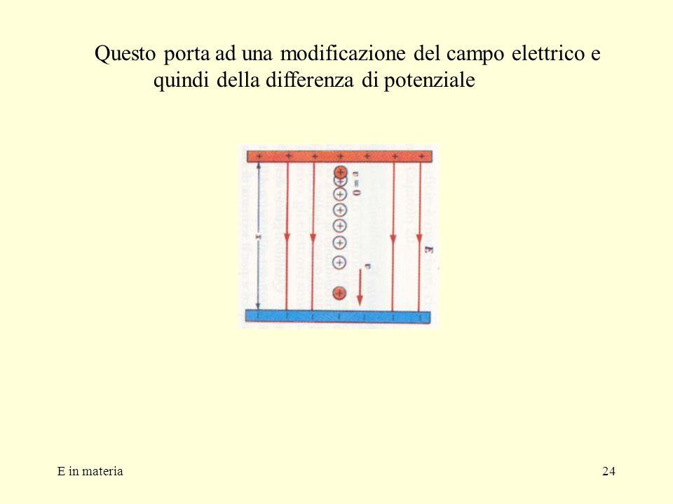 Questo porta ad una modificazione del campo elettrico e quindi della differenza di potenziale