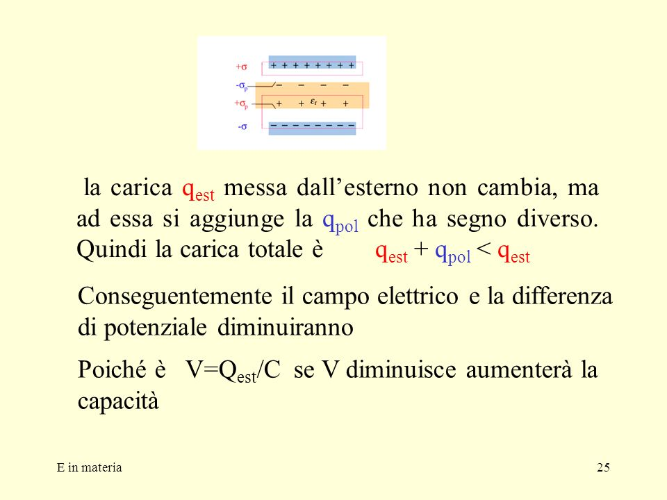 Poiché è V=Qest/C se V diminuisce aumenterà la capacità