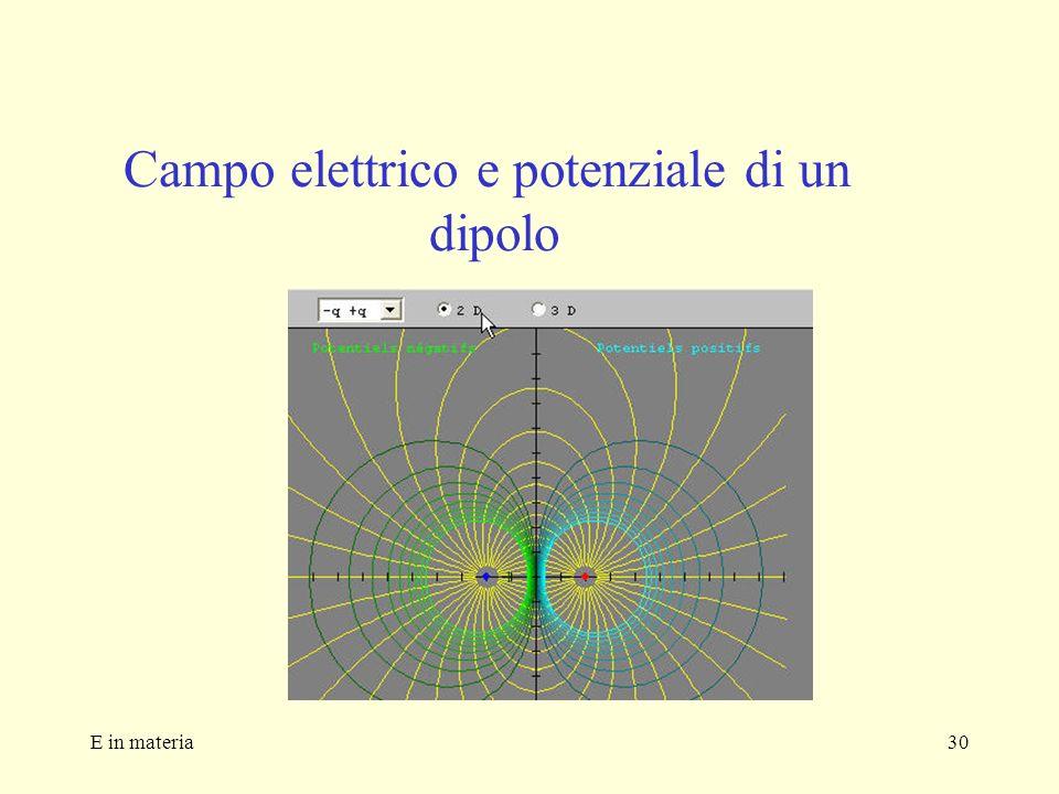 Campo elettrico e potenziale di un