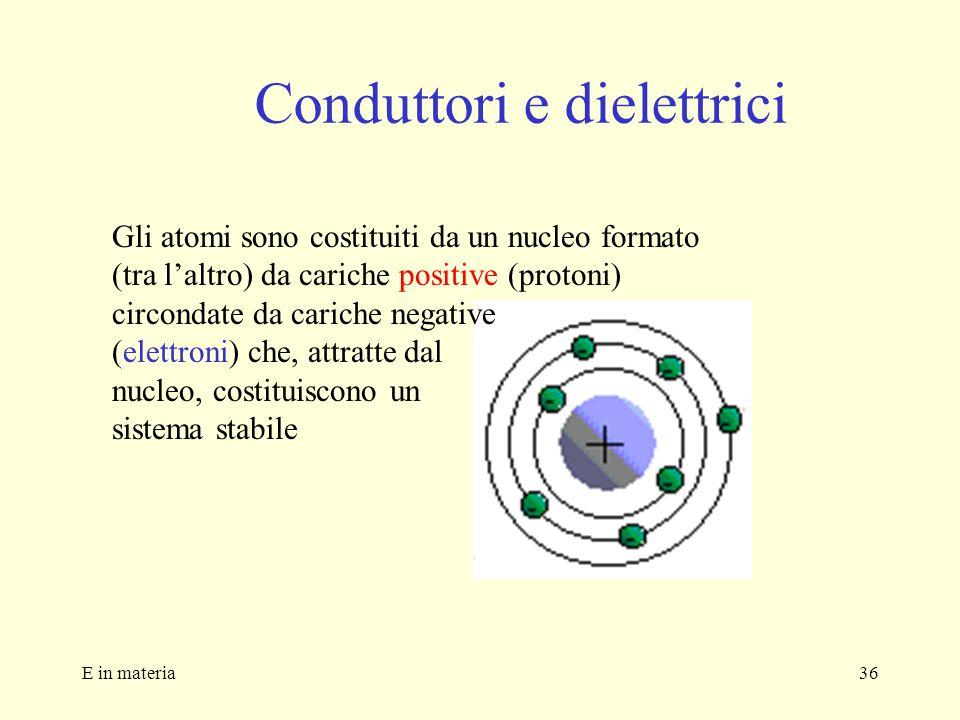 Conduttori e dielettrici