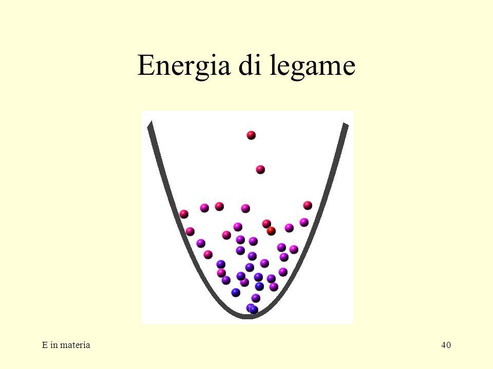 Energia di legame E in materia