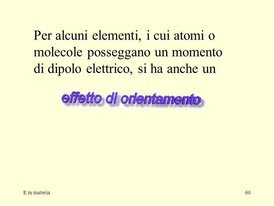 Per alcuni elementi, i cui atomi o molecole posseggano un momento di dipolo elettrico, si ha anche un