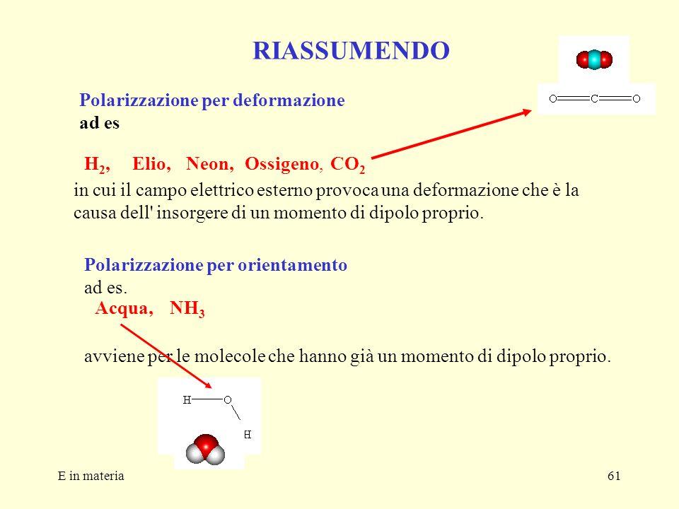 RIASSUMENDO Polarizzazione per deformazione ad es H2, Elio, Neon,