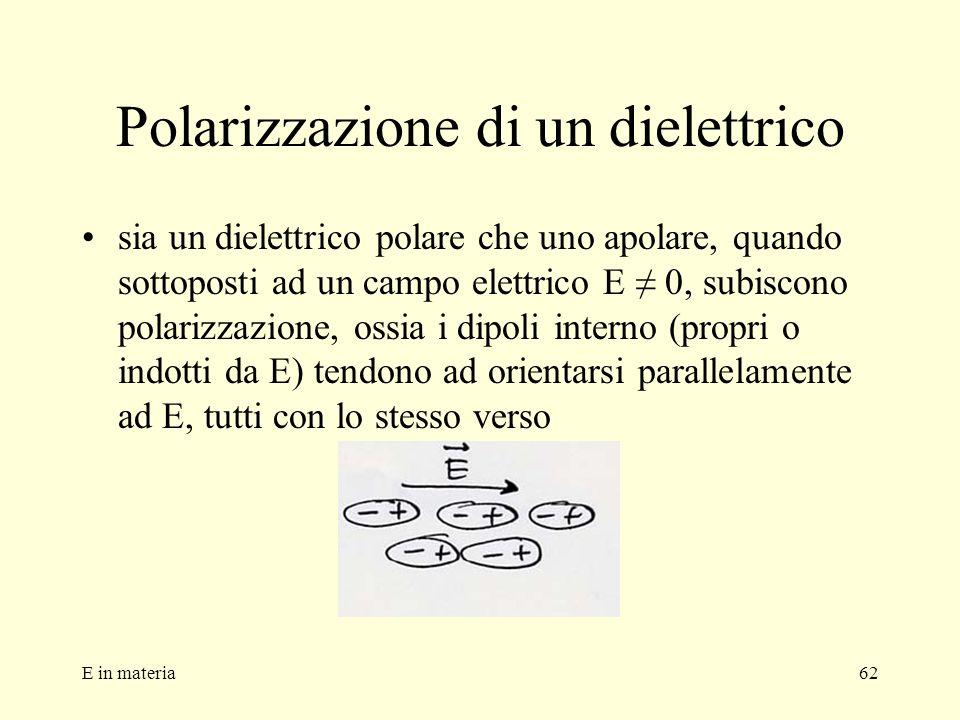 Polarizzazione di un dielettrico