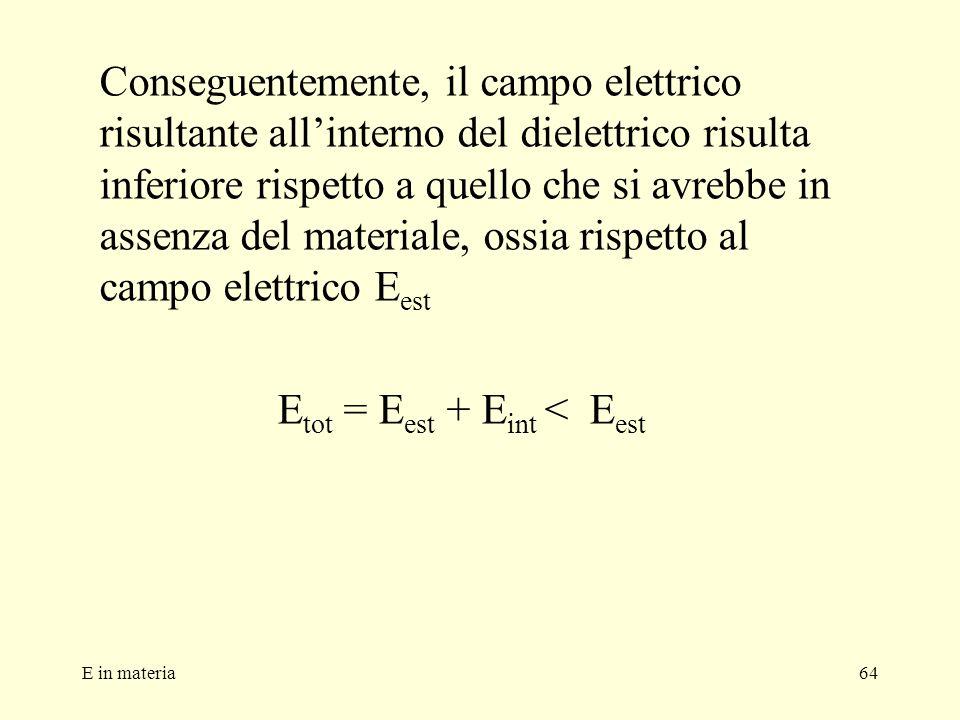 Etot = Eest + Eint < Eest