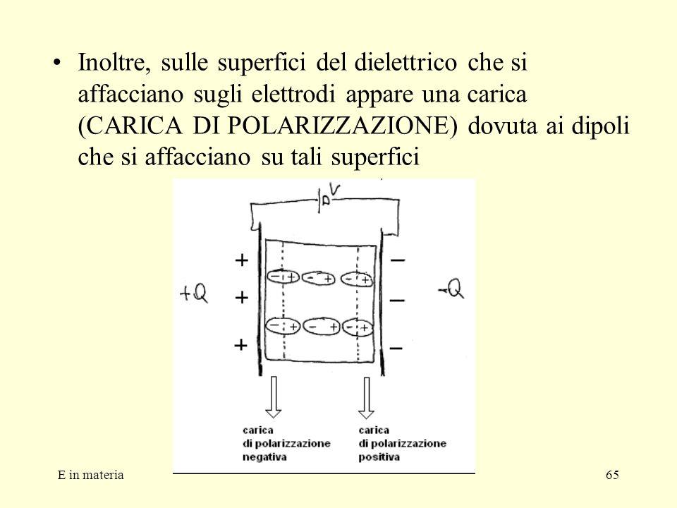 Inoltre, sulle superfici del dielettrico che si affacciano sugli elettrodi appare una carica (CARICA DI POLARIZZAZIONE) dovuta ai dipoli che si affacciano su tali superfici