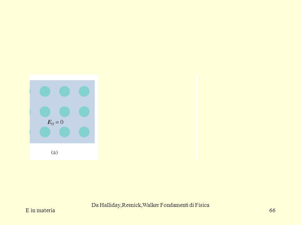 Da Halliday,Resnick,Walker Fondamenti di Fisica