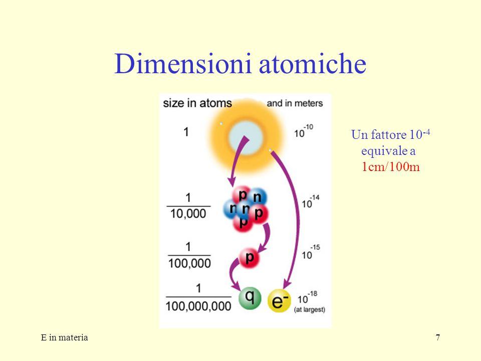 Dimensioni atomiche Un fattore 10-4 equivale a 1cm/100m E in materia