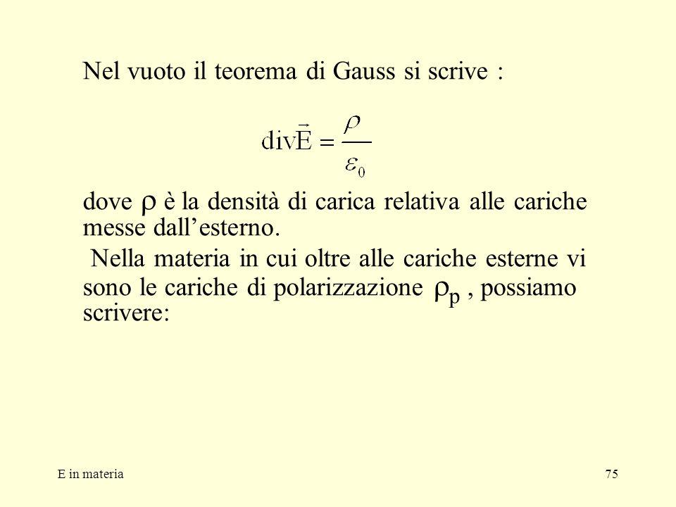 Nel vuoto il teorema di Gauss si scrive :