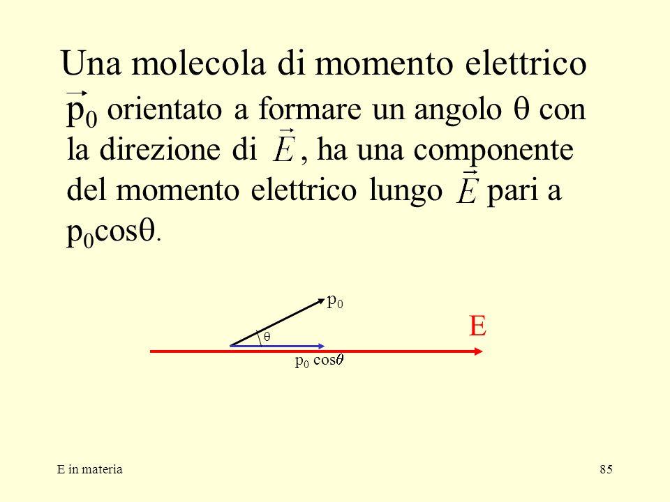 Una molecola di momento elettrico p0 orientato a formare un angolo q con la direzione di , ha una componente del momento elettrico lungo pari a p0cosq.