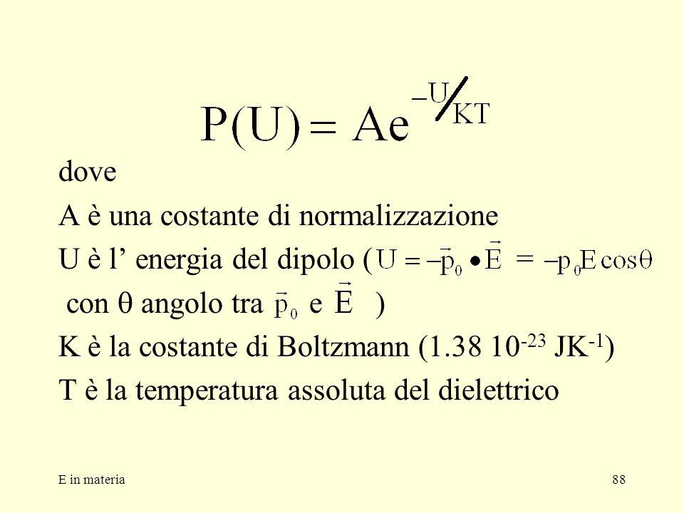 A è una costante di normalizzazione U è l' energia del dipolo ( =