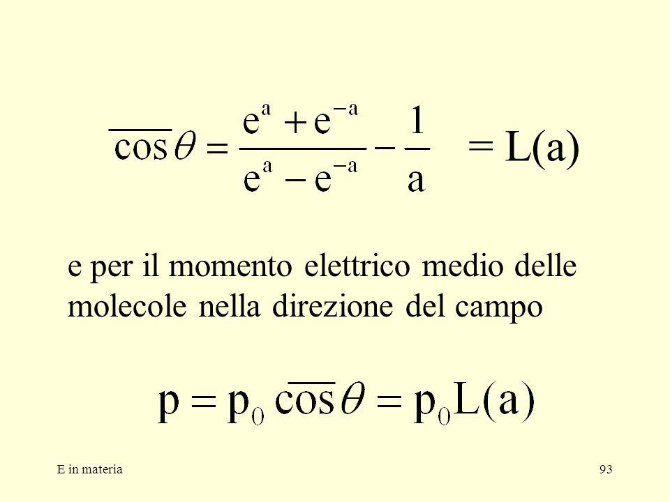 = L(a) e per il momento elettrico medio delle molecole nella direzione del campo E in materia