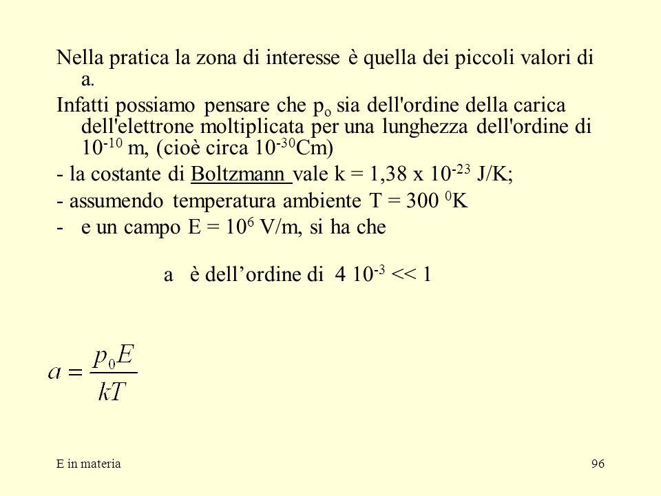 Nella pratica la zona di interesse è quella dei piccoli valori di a.