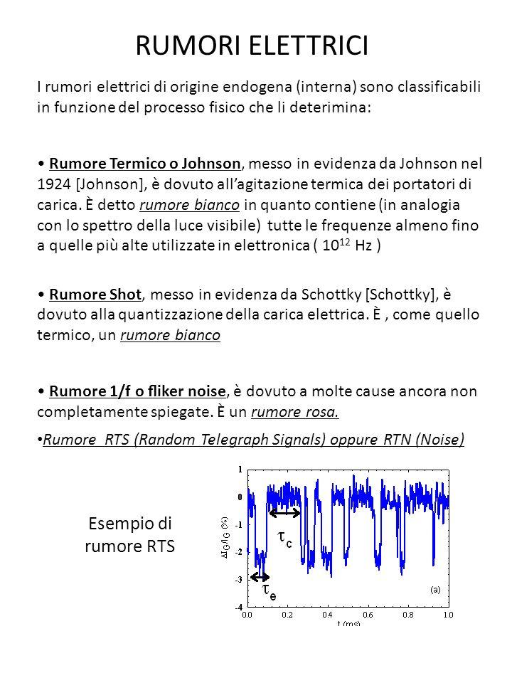 RUMORI ELETTRICI Esempio di rumore RTS
