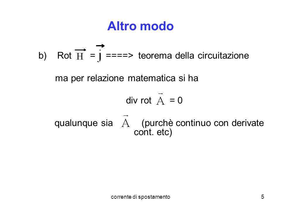 Altro modo Rot = ====> teorema della circuitazione