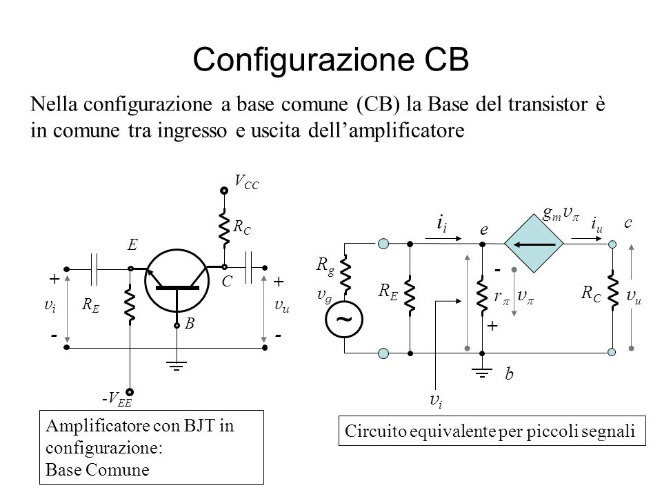 Configurazione CB Nella configurazione a base comune (CB) la Base del transistor è in comune tra ingresso e uscita dell'amplificatore.