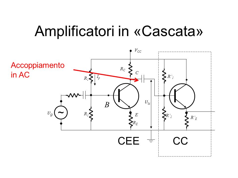 Amplificatori in «Cascata»