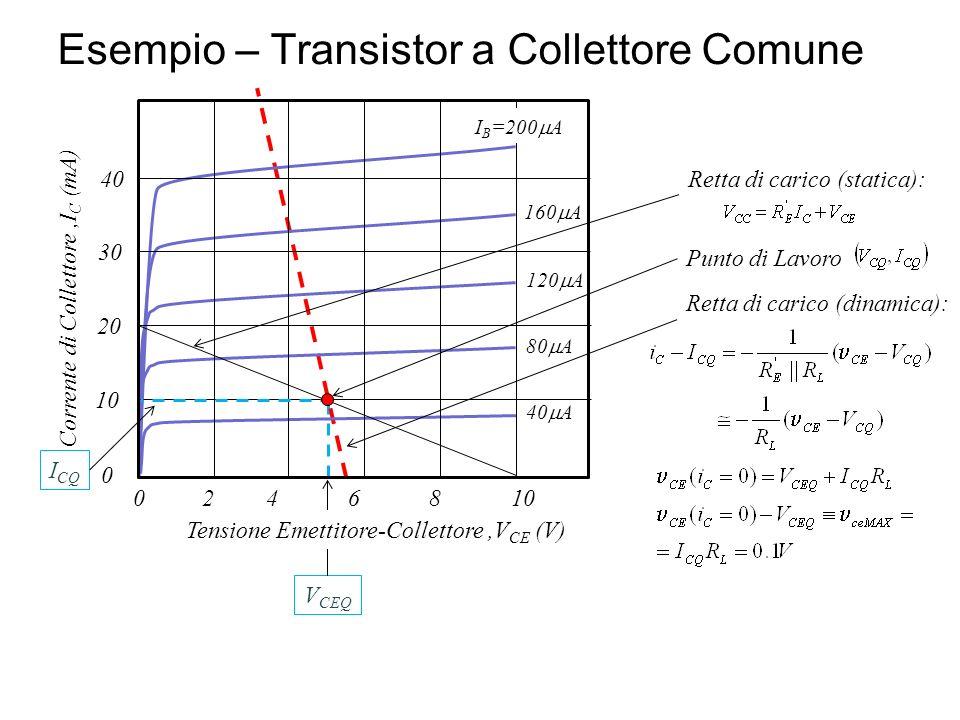 Esempio – Transistor a Collettore Comune