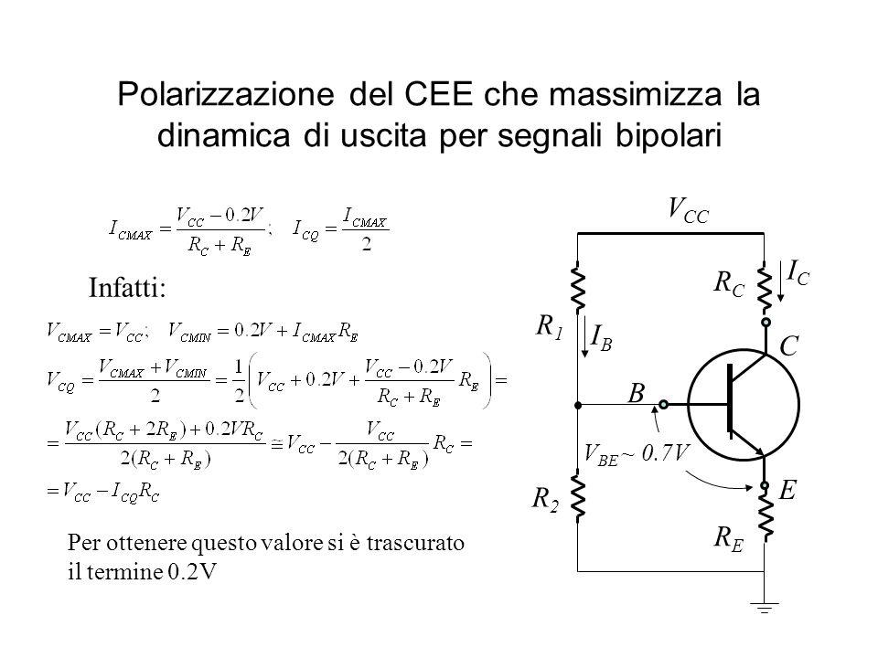 Polarizzazione del CEE che massimizza la dinamica di uscita per segnali bipolari
