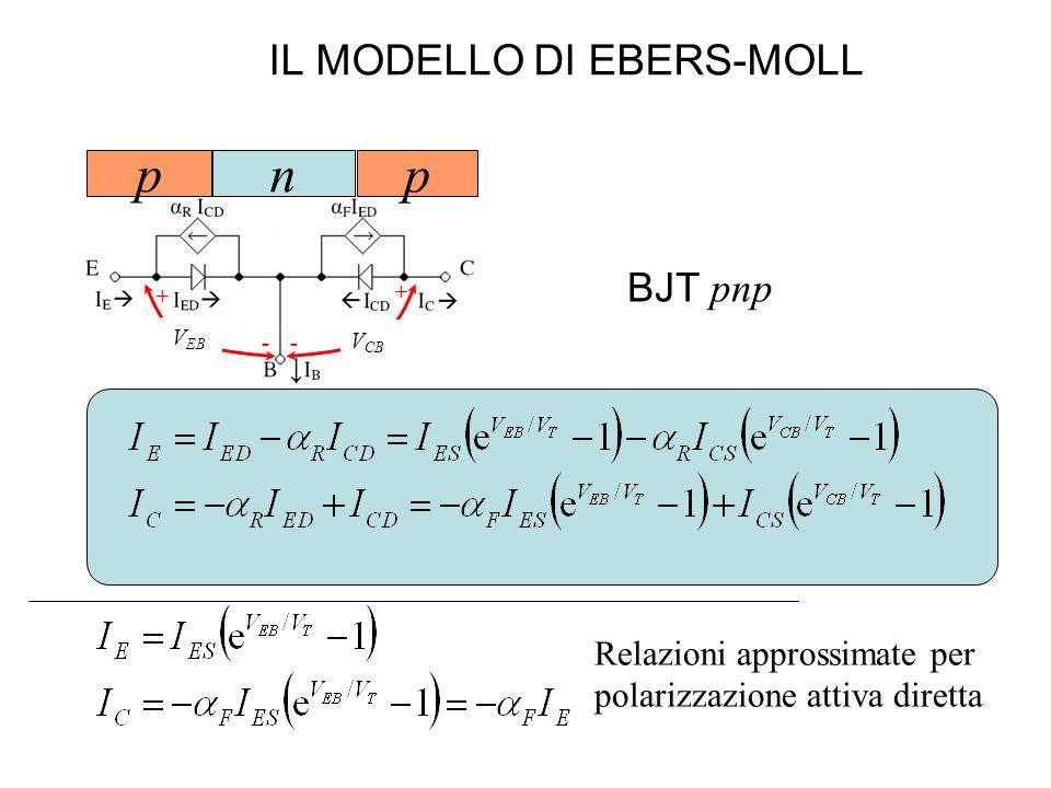 IL MODELLO DI EBERS-MOLL