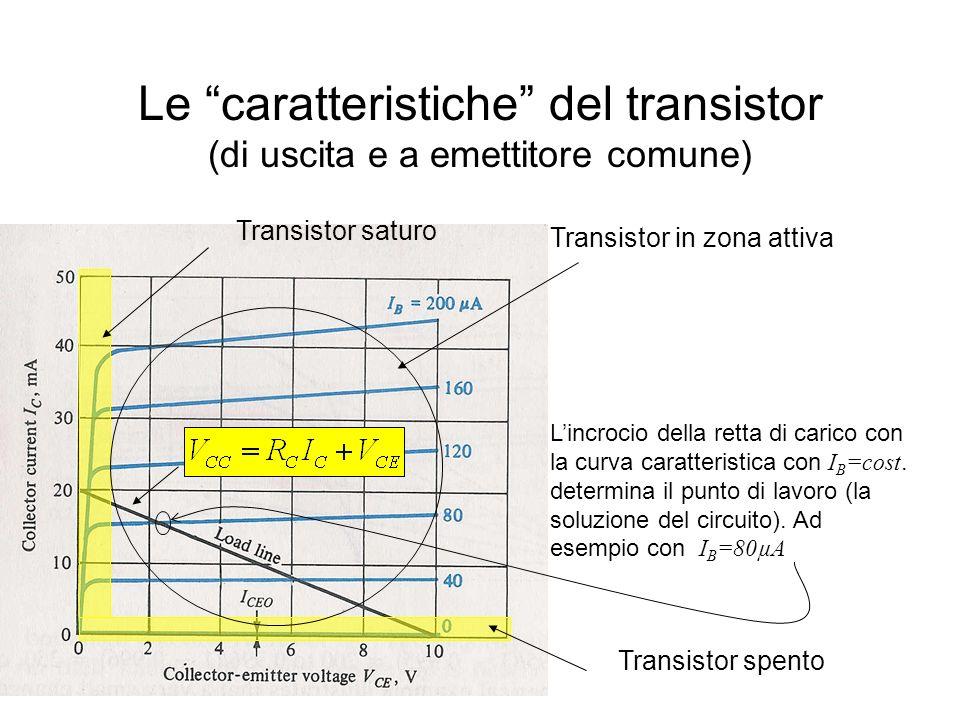 Le caratteristiche del transistor (di uscita e a emettitore comune)