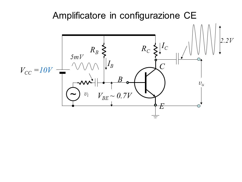Amplificatore in configurazione CE