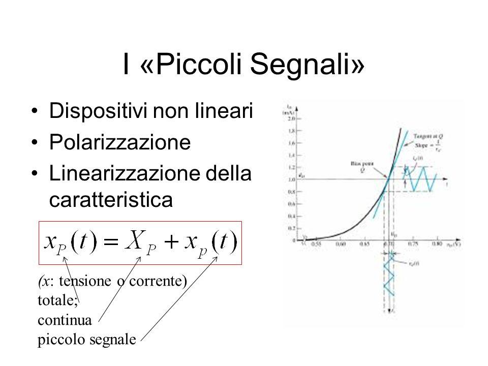 I «Piccoli Segnali» Dispositivi non lineari Polarizzazione