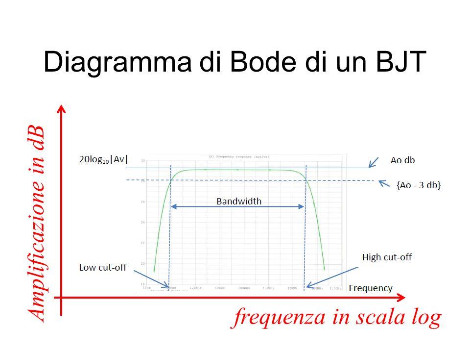 Diagramma di Bode di un BJT